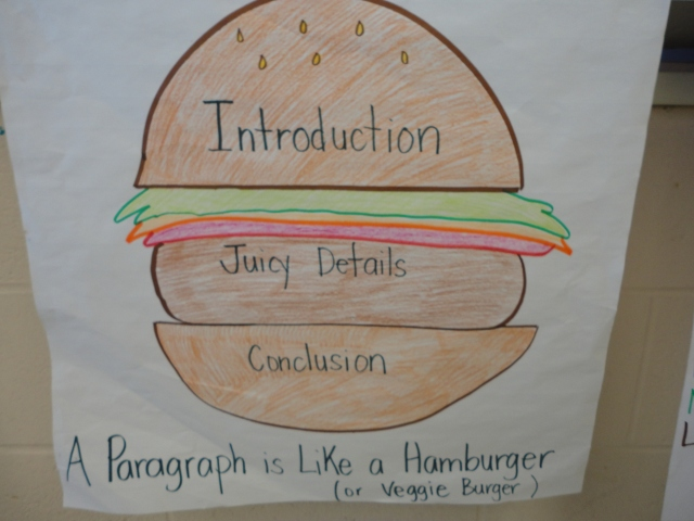 paragraph hamburger